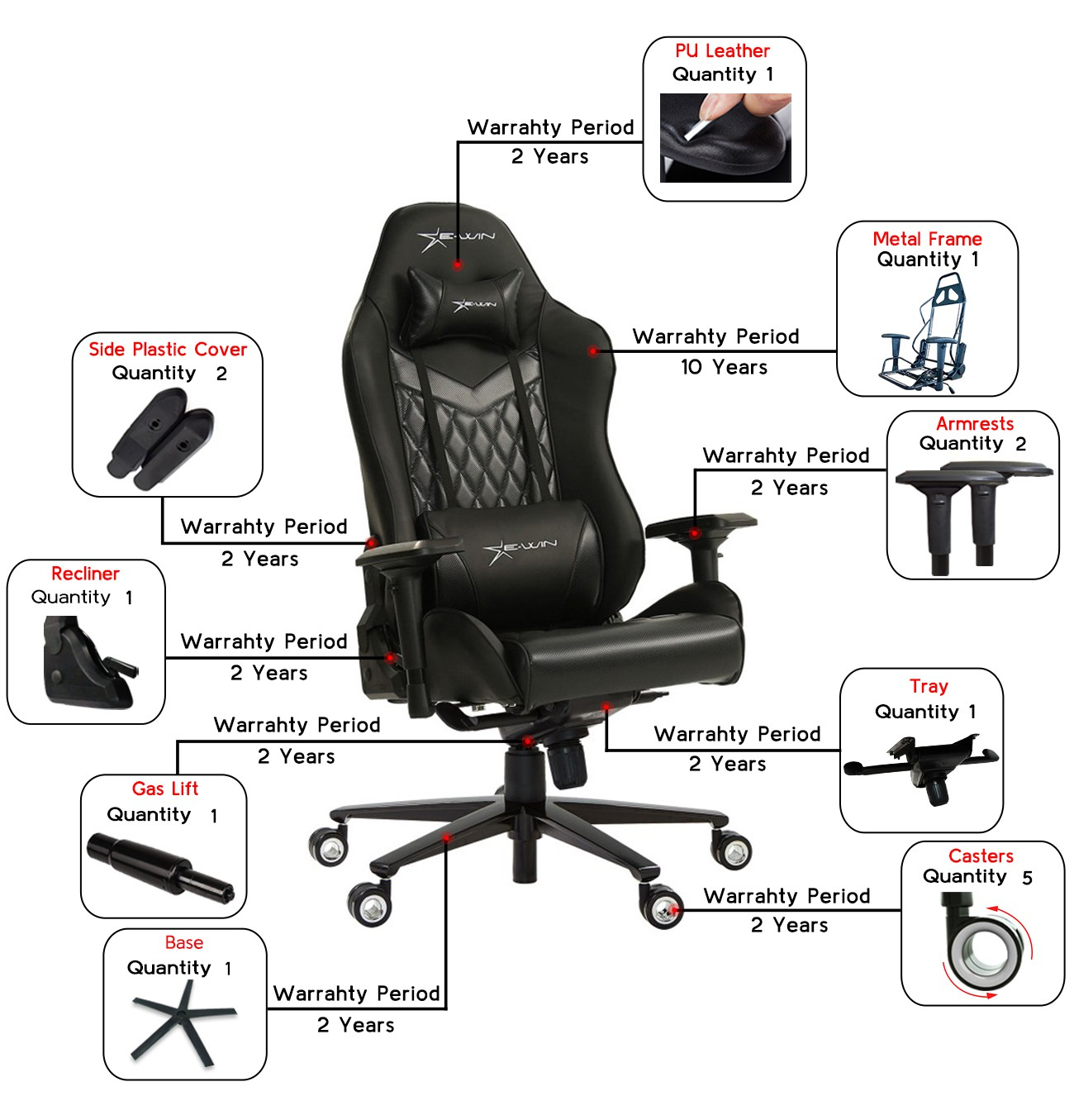 Warranty of E-WIN Gaming Chair